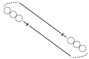 Diagonale échanger